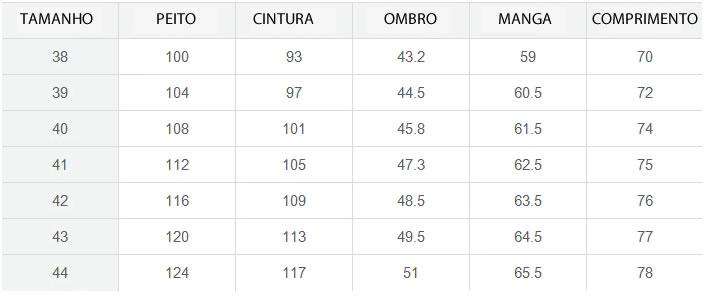 Tabela Medidas em Números